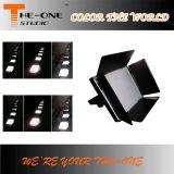 Professional Studio Photography Flat Panel LED Video Light