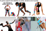 7.5cm*5m Kinesiology Therapeutic Elastic Sports Tape