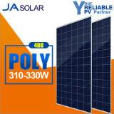China Ja Solar Panel Mono 300W 330W Cost