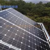 Solar Panels 200W Monocrystalline Solar Panel for Roof