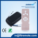 OEM Remote Control Controller F35
