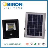 20W Solar LED Floodlight with Motion Sensor