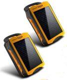 Small Sos Solar GPS Tracker Jt600 for Children