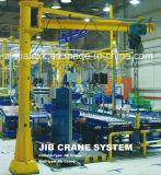 Manual Column-Type Jib Crane