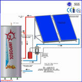 Flat Plate Solar Thermal System