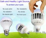 E27 B22 E14 36W High Lumens LED Round Bulb