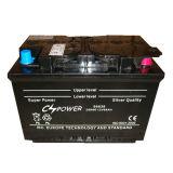 Hot Export High Quality Sealed Maintenance-Free Car Batteries12V66ah Mf56618