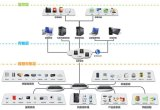 Cabinet Dynamic Environmental Monitoring System Used in Data Center