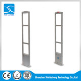 High Sensitivity EAS RF Security System for Clothing Store (XLD-T03)
