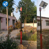 IP65 Lithium Battery LED Solar Sensor Garden Lighting with High Lumen