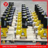 High Accuracy High Pressure Plunger Dosing Pump Manufacturer Price