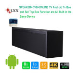 New Product 2017 Android Home Theatre System 3D Surround WiFi Bluetooth Speaker Android Soundbar TV Box