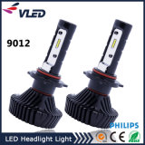 DC12-24V 9012 40W 4500lm Auto Super Bright LED Headlight Featured Product