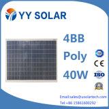 30W40W/50W High Efficiency Solar Module for Street LED Lighting