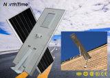 80W Smart Infrared Motion Sensor LED Solar Street Light