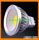 New Model Super Bright GU10 COB LED Spotlight