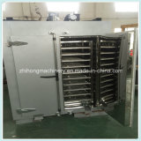 China Silicone Rubber Secondary Vulcanization Oven Manufacturer