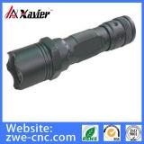 Tactical Flashlight Mount Enclosure for Ak-47 Ak-74