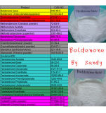 Boldenone Acetate CAS2363-59-9 High Quality Powders
