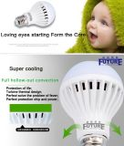 9W B22 LED Bulb with CE RoHS Approved