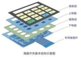 Light Weight FPC Membrane Control Panel for Air Conditioner, 3m Adhesive