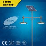 Solar Powered 15watts LED Black Color Lamp Body Garden Light