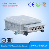 China Leading and Reputed V&T Motor Controller/Motor Drive Controller