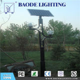 Module Design 40W/80W/120W LED Solar Street Light (BDL200W)