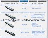 Sb60 Flat Type Hydraulic Rock Breaker Chisel