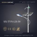 Green Solar LED Street Light 70W (SX-TYN-LD-30)