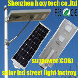 Solar Street Lamp Solar Garden Lighting