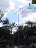Antenna Tower and Mast