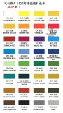 18 Color 12ml Velvet Finish Paint