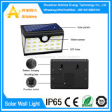 Waterproof IP65 Wall Mounted Solar LED Outdoor Garden Light for Yard