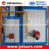 Powder Coating Oven with Various Heating Energy