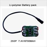 7.4V 8700mAh Lithium-Ion Battery Pack
