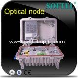 2 Output Optical Node/Receivers (SR812)
