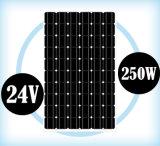 Solar Panel 24V 250W Monocrystalline Module