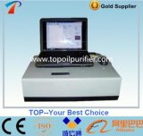 Explosion Proof Infrared Oil Content Analyzer (IF-068)