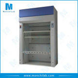 Laboratory Furniture Physical Fume Hood