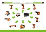 Electric Cordless Reciprocating Saw Power Tools - 18V Family Range