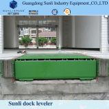 20t Manual Car Lift Platform Dock Loading Table Leveler