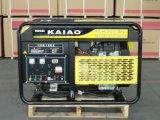 15kVA Portable Open Frame Gasoline Generator