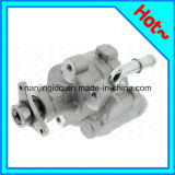 Hydraulic Power Steering Pump for Renault 7700419156