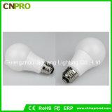 Wholesaleled Light Bulb 3W with 110lm/W CRI>80