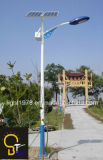 10mtrs Pole Economic 80W Solar Street Lighting for Highway