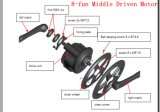 Centre Motor for Electric Bicycle 250W~1000W