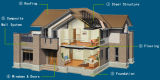 Light Steel Structure Villa (JB-11)