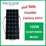 Solar Energy Panel Semi Flexible Solar Panel 100W