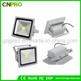 Wholesale Cheap Price 50W LED Project Floodlights